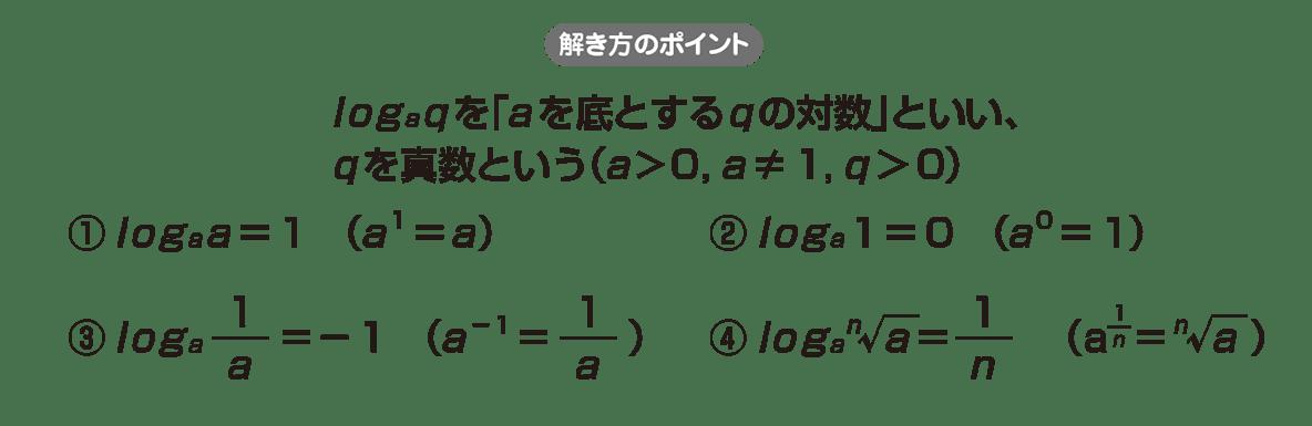 高校数学Ⅱ 指数関数・対数関数11 ポイント