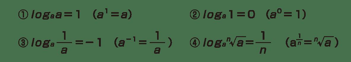 高校数学Ⅱ 指数関数・対数関数11 ポイント 上の2行のぞく部分