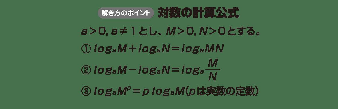 高校数学Ⅱ 指数関数・対数関数12 ポイント