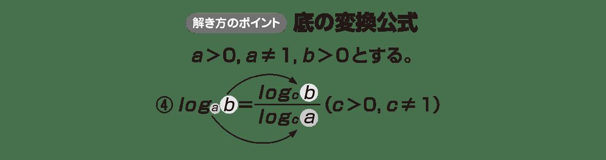 高校数学Ⅱ 指数関数・対数関数13 ポイント