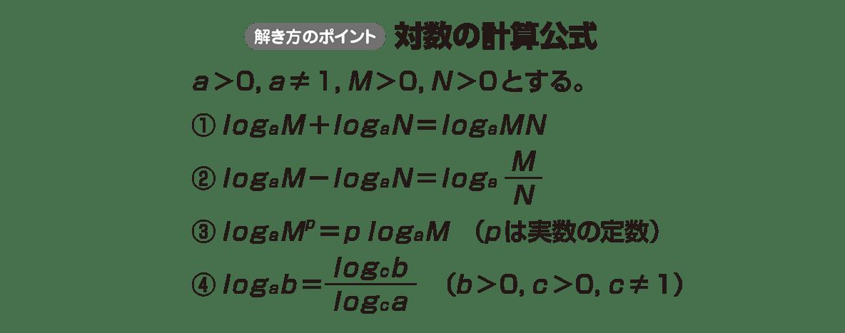 高校数学Ⅱ 指数関数・対数関数14 ポイント