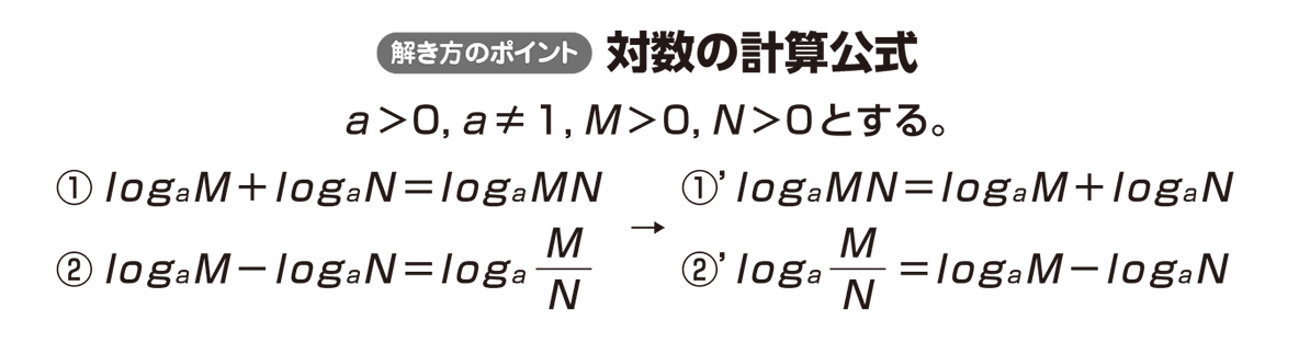 高校数学Ⅱ 指数関数・対数関数15 ポイント