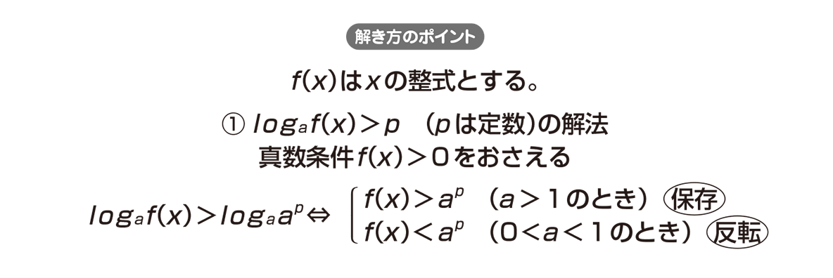 高校数学Ⅱ 指数関数・対数関数21 ポイント