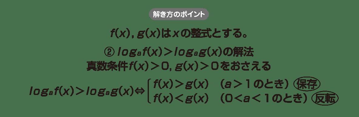 高校数学Ⅱ 指数関数・対数関数22 ポイント