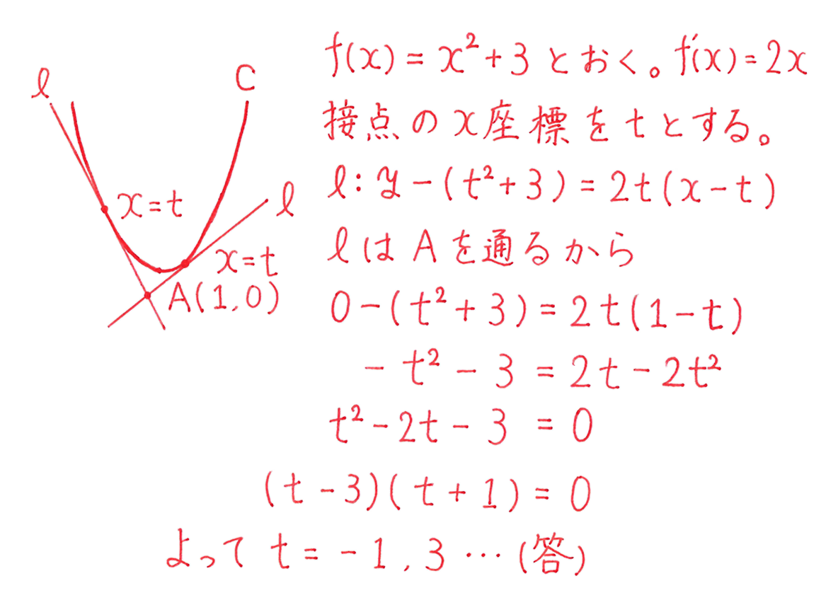 高校数学Ⅱ 微分法と積分法10 例題 答え