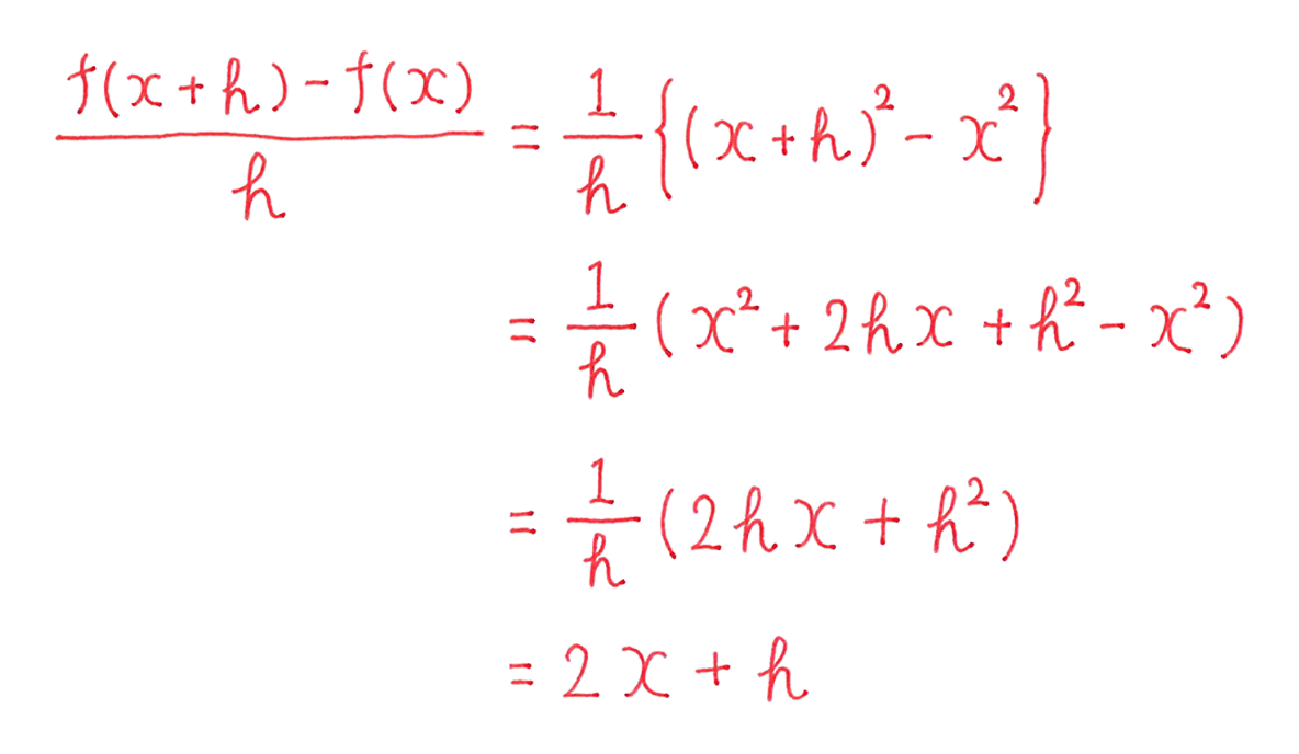 高校数学Ⅱ 微分法と積分法4 例題答え4行目まで