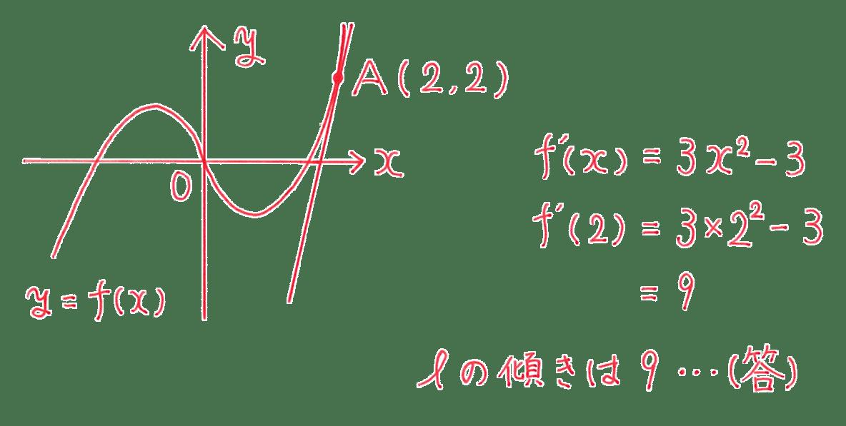 高校数学Ⅱ 微分法と積分法8 練習 答え