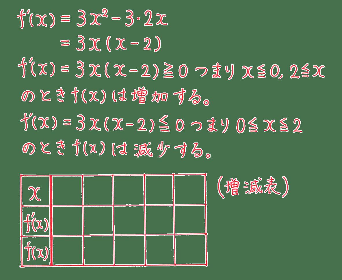 高校数学Ⅱ 微分法と積分12 例題 答えの増減表のうち、一番左の列のみうめる あとの列は空欄