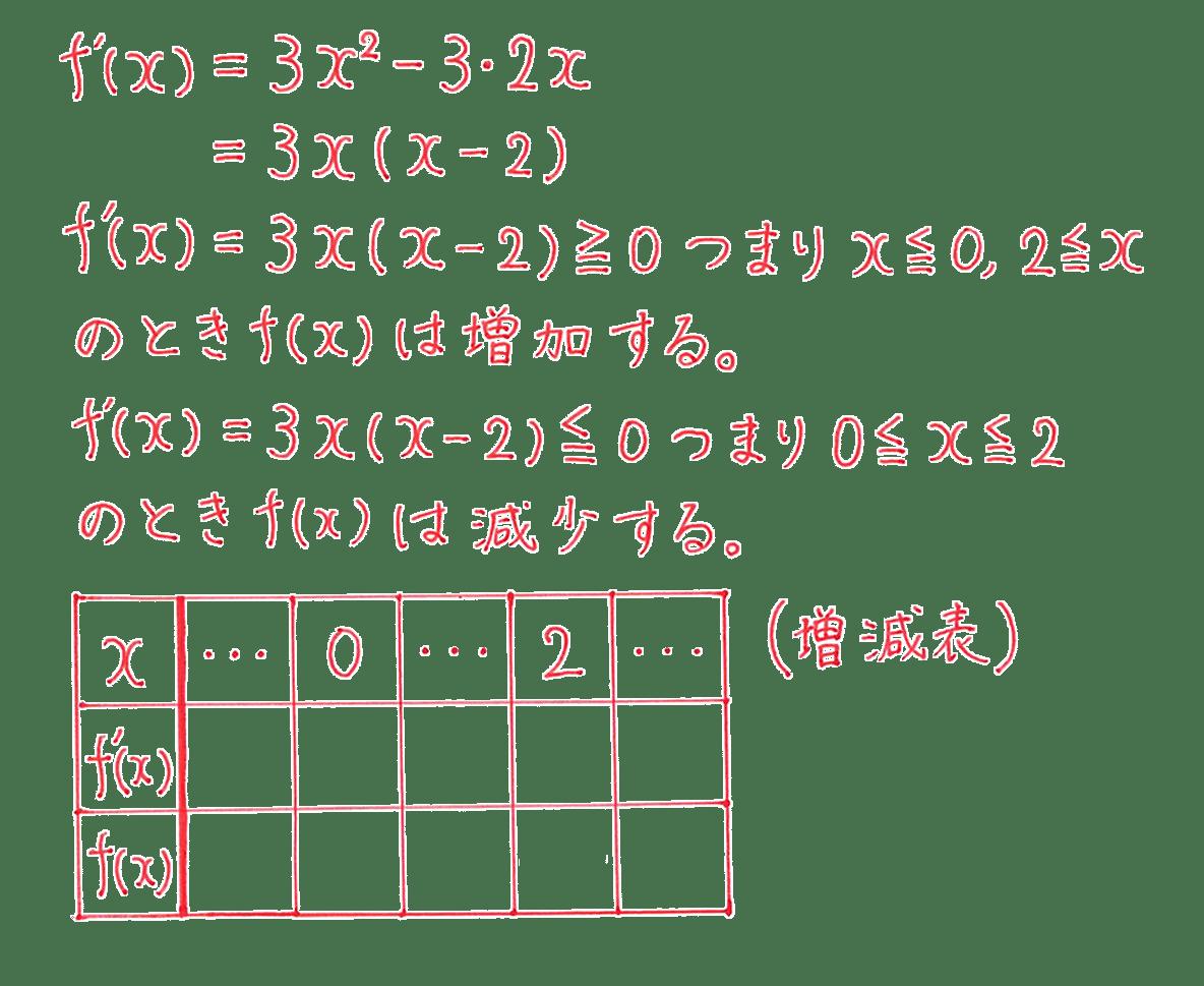 高校数学Ⅱ 微分法と積分12 例題 答えの増減表のうち、一番左の列と一番上の行のみうめる あとは空欄