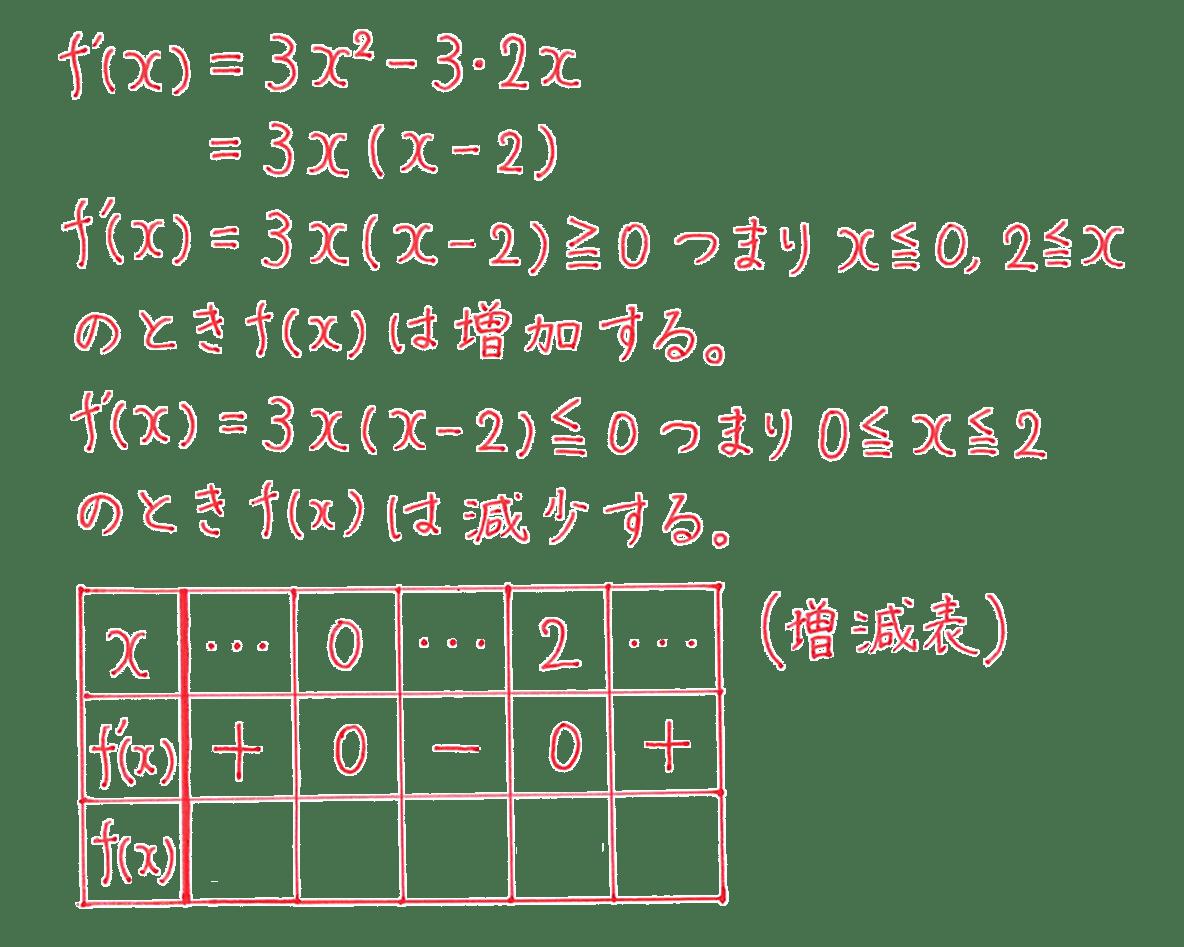 高校数学Ⅱ 微分法と積分12 例題 答えの増減表のうち、一番左の列と1~2行のみうめる あとは空欄