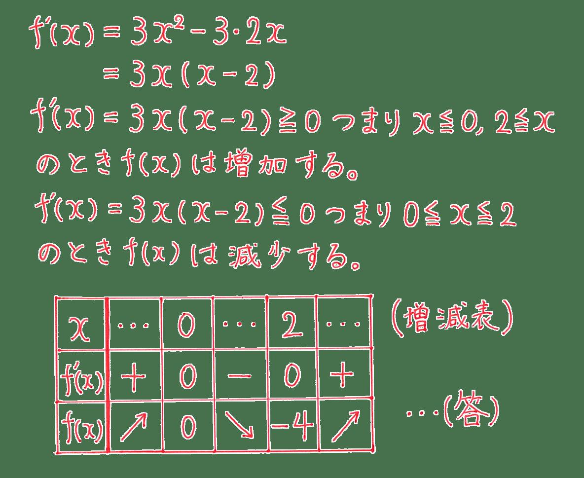 高校数学Ⅱ 微分法と積分法12 例題 答え