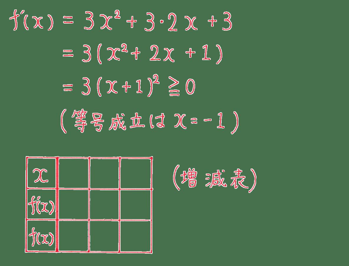 高校数学Ⅱ 微分法と積分12 練習 答えの増減表のうち、一番左の列のみうめる あとの列は空欄