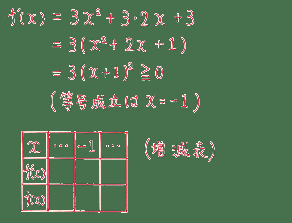 高校数学Ⅱ 微分法と積分12 練習 答えの増減表のうち、一番左の列と一番上の行のみうめる あとは空欄