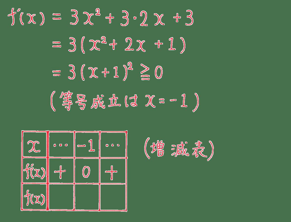 高校数学Ⅱ 微分法と積分12 連数 答えの増減表のうち、一番左の列と1~2行のみうめる あとは空欄