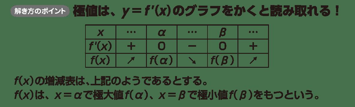 高校数学Ⅱ 微分法と積分法13 ポイント