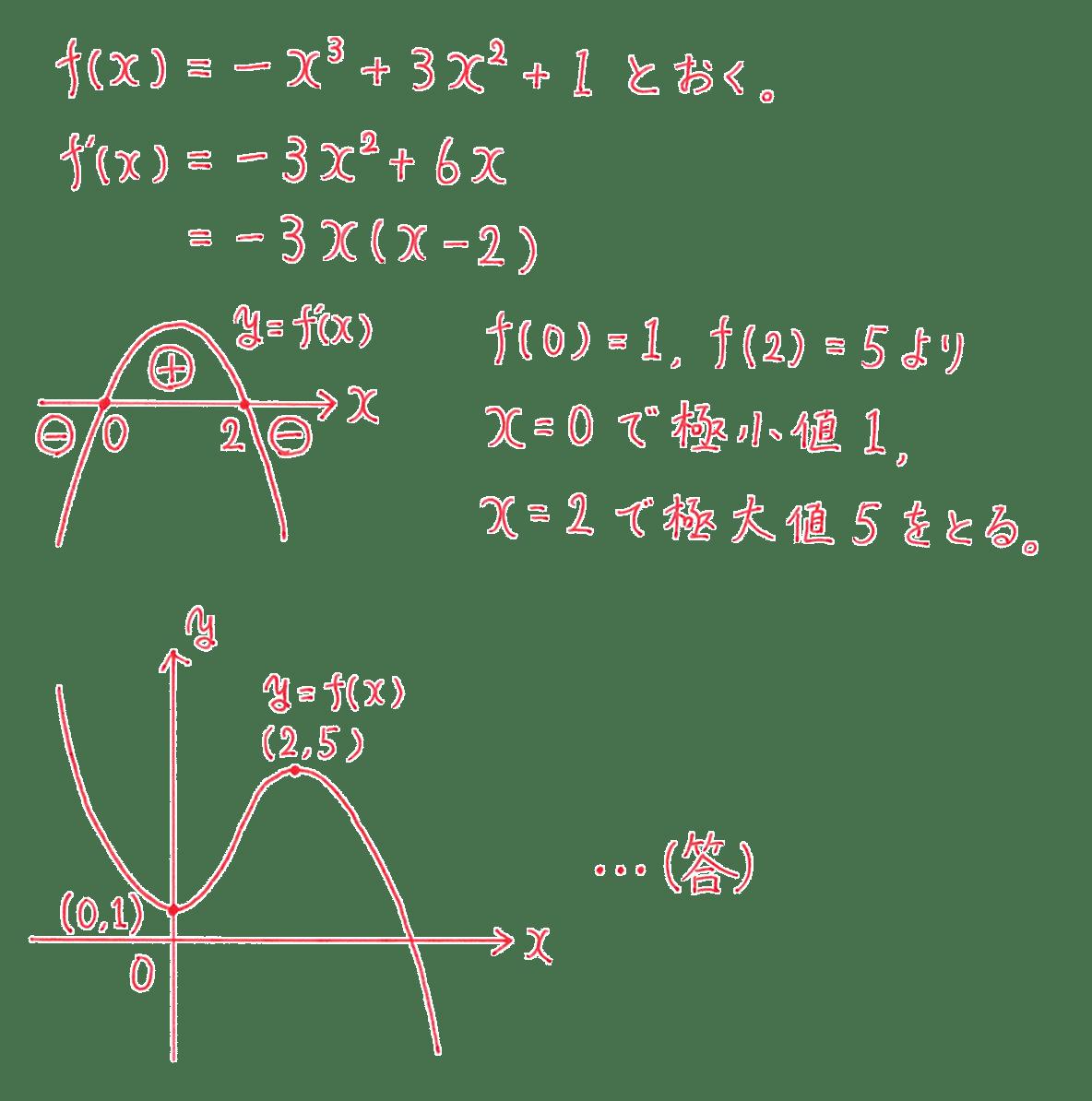 高校数学Ⅱ 微分法と積分法13 練習 答え
