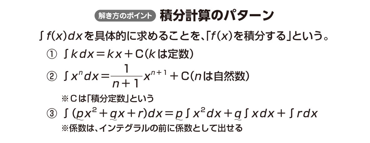 高校数学Ⅱ 微分法と積分法19 ポイント