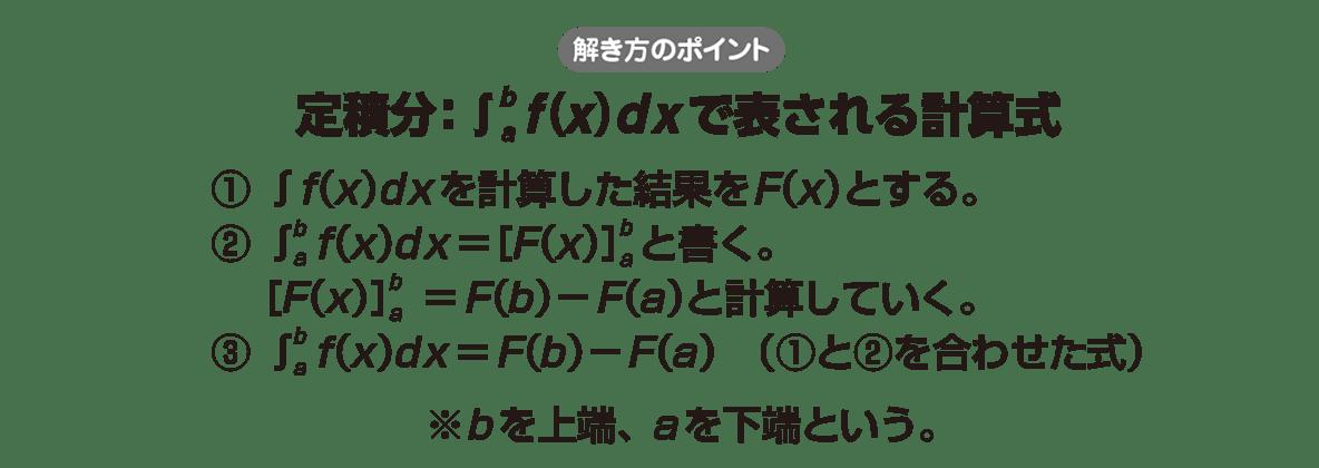 高校数学Ⅱ 微分法と積分法21 ポイント
