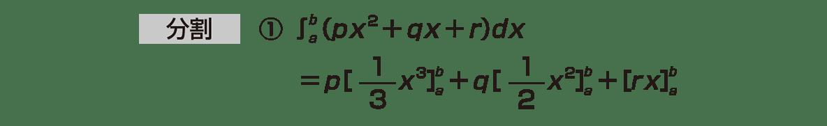 高校数学Ⅱ 微分法と積分法22 ポイント①のみ