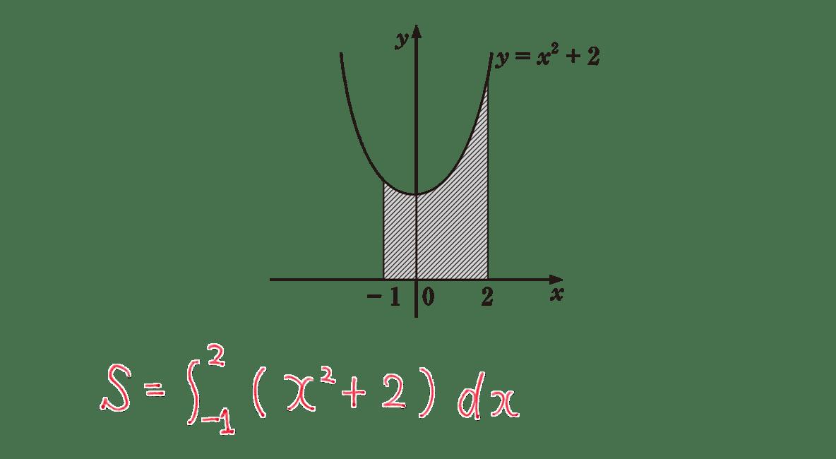 高校数学Ⅱ 微分法と積分法23 練習 答えの1行目