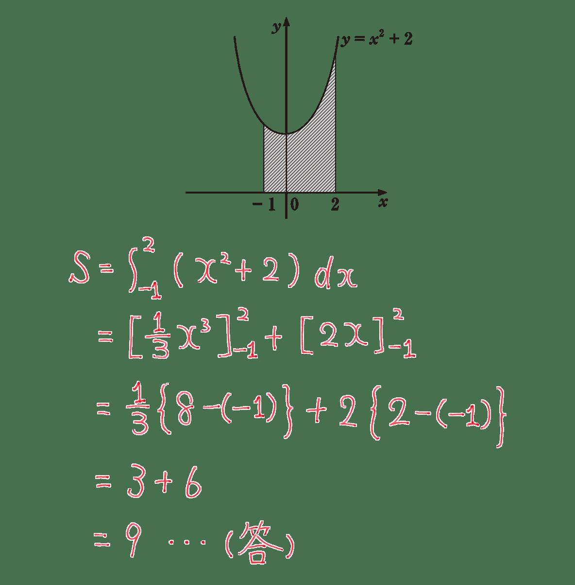 高校数学Ⅱ 微分法と積分法23 練習 答え