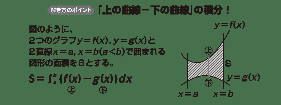 高校数学Ⅱ 微分法と積分法24 ポイント