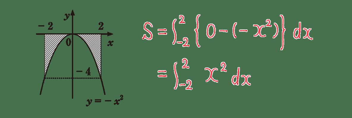 高校数学Ⅱ 微分法と積分法24 例題 答えの1~2行目