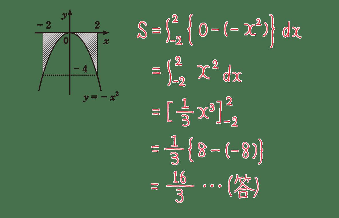 高校数学Ⅱ 微分法と積分法24 例題 答え