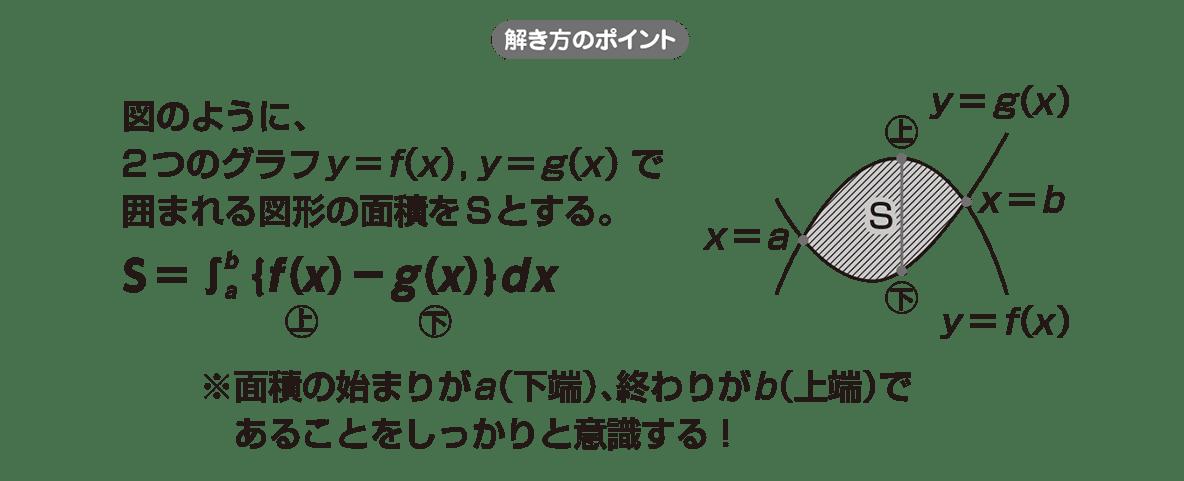 高校数学Ⅱ 微分法と積分法25 ポイント