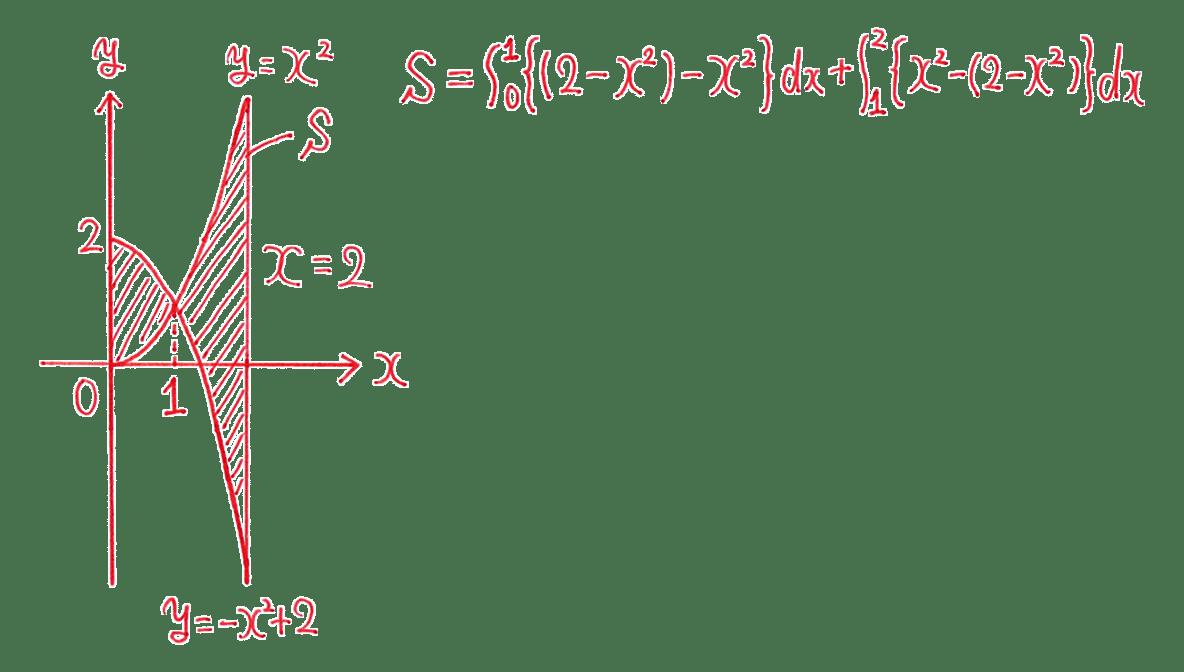 高校数学Ⅱ 微分法と積分法26 練習 答え1行目