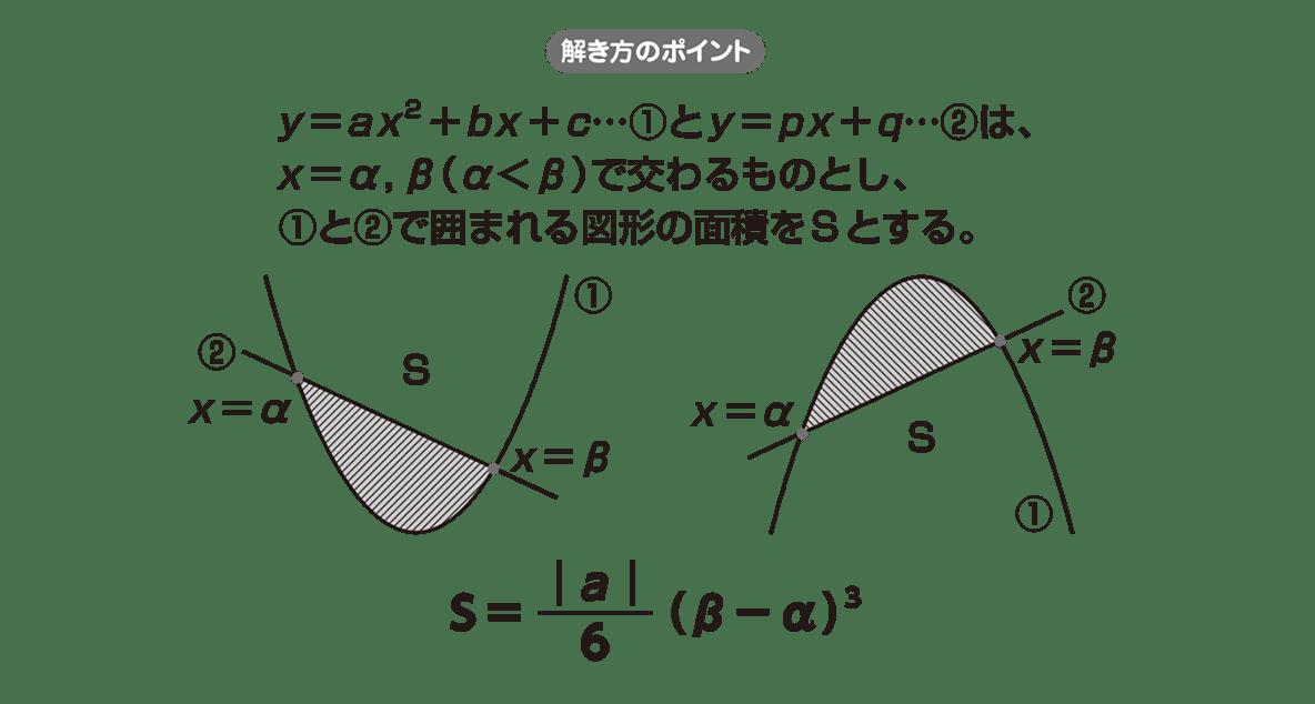 高校数学Ⅱ 微分法と積分法27 ポイント