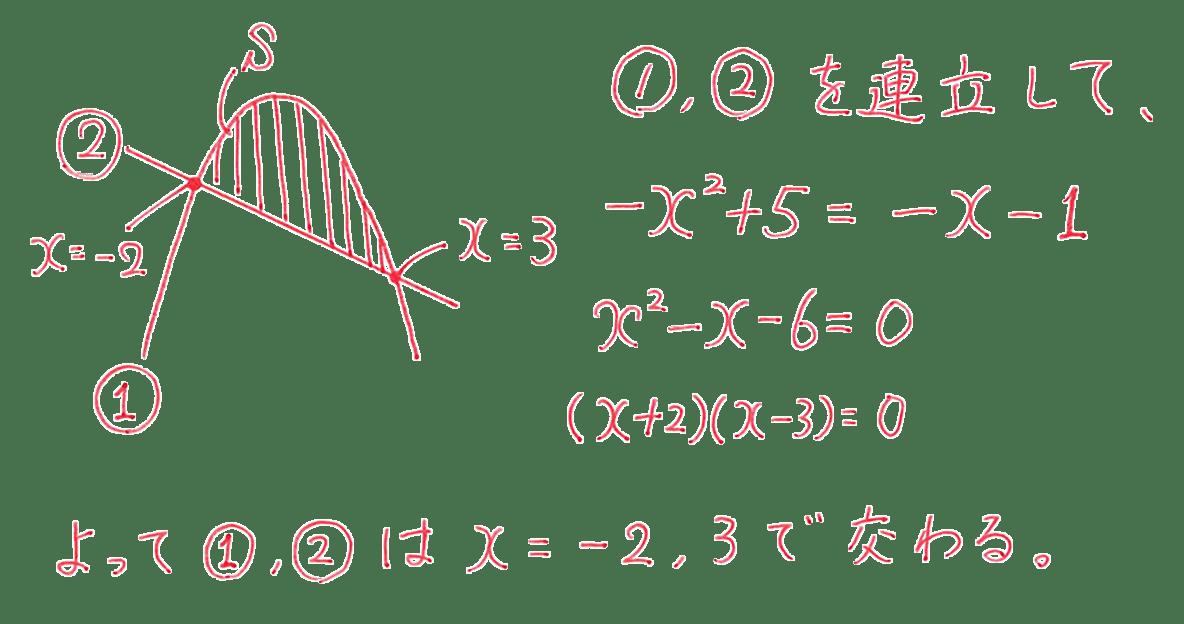 高校数学Ⅱ 微分法と積分法27 練習 図と答え5行目まで