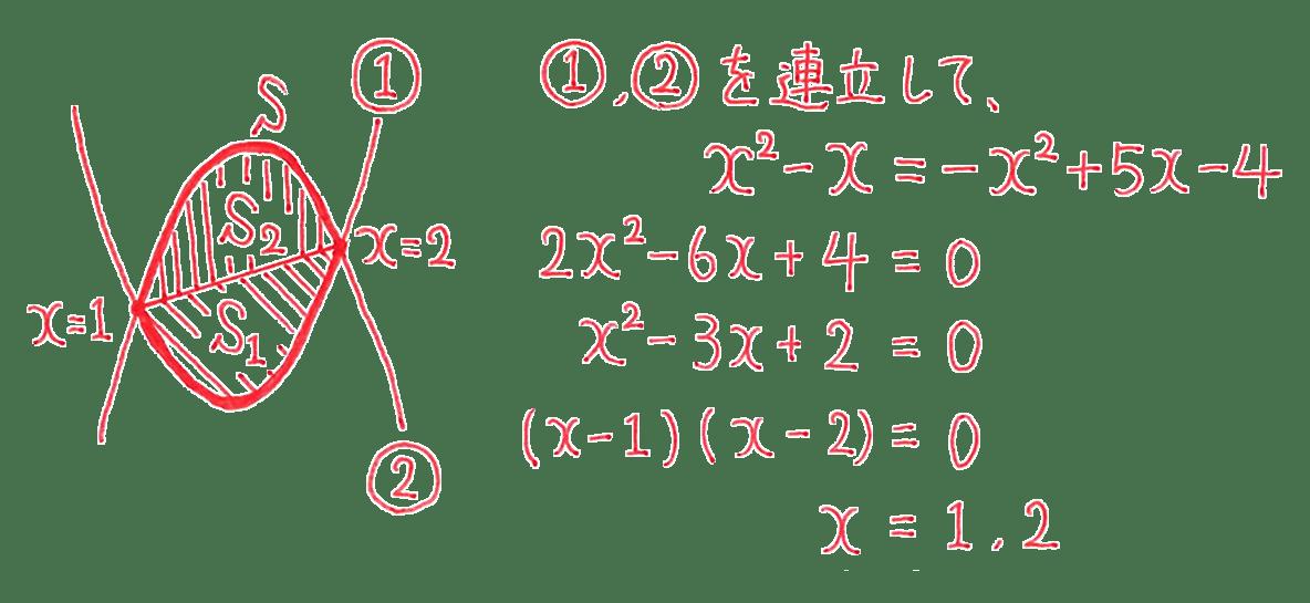 高校数学Ⅱ 微分法と積分法28 例題 図と答え6行目まで
