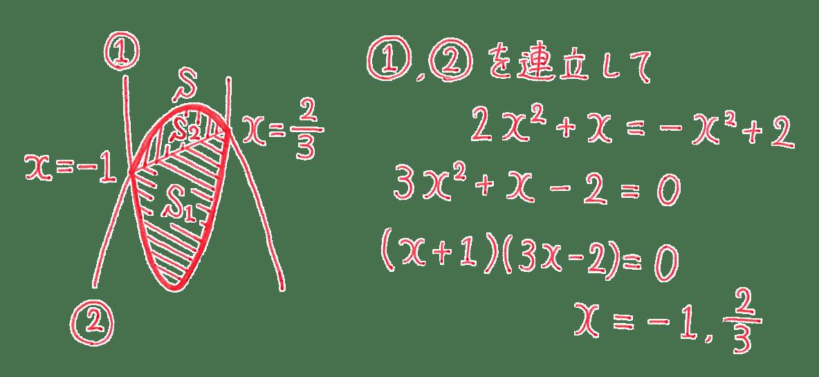 高校数学Ⅱ 微分法と積分法28 練習 図と答え5行目まで
