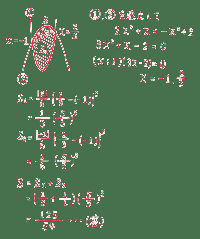 高校数学Ⅱ 微分法と積分法28 練習 答え