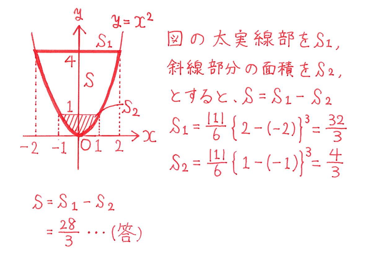 高校数学Ⅱ 微分法と積分法29 例題 答え