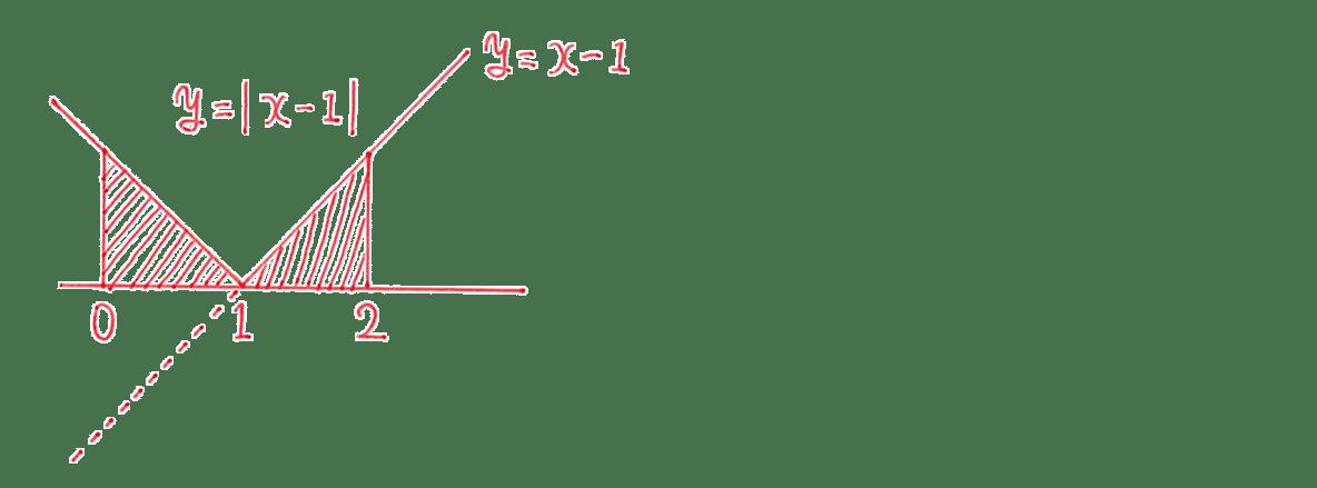 高校数学Ⅱ 微分法と積分法30 例題 答えの図