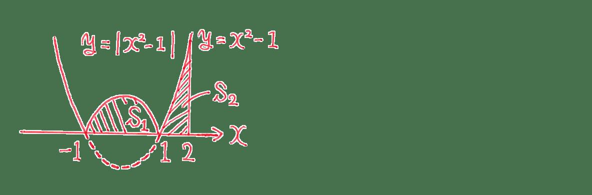 高校数学Ⅱ 微分法と積分法30 練習 答えの図