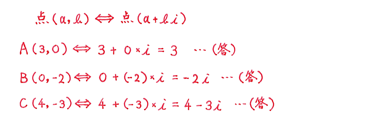 複素数平面1の問題1の解答