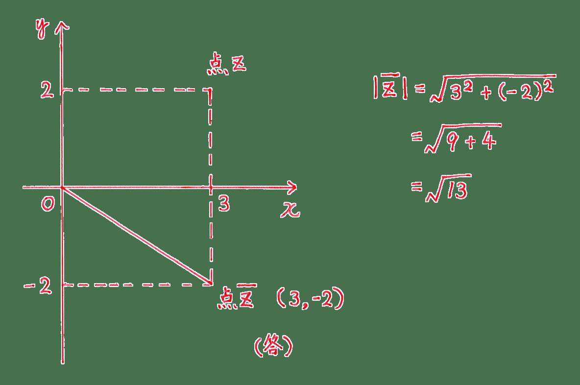 複素数平面2の問題1 解答すべて(図と図の右側)