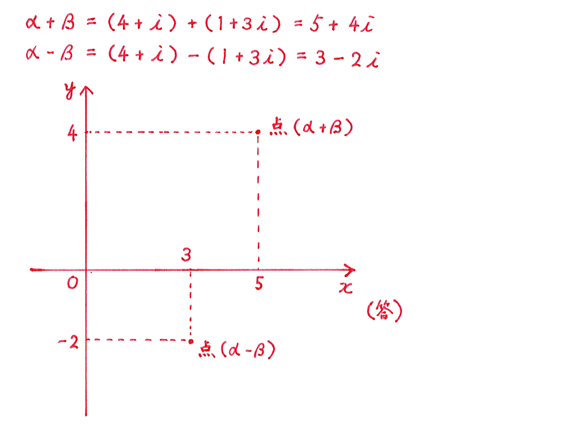 高校数Ⅲ 複素数平面3 問題1 解答