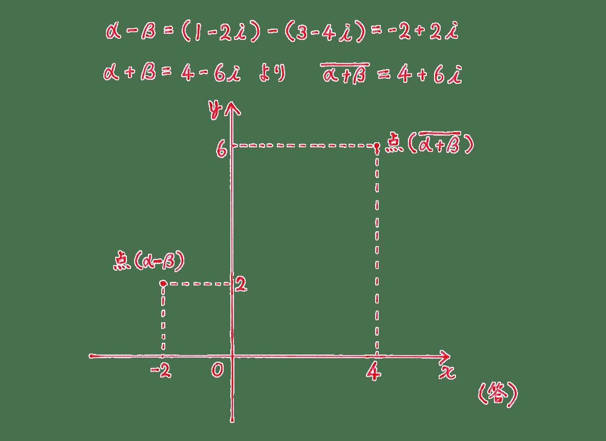 高校数Ⅲ 複素数平面3 問題2 解答