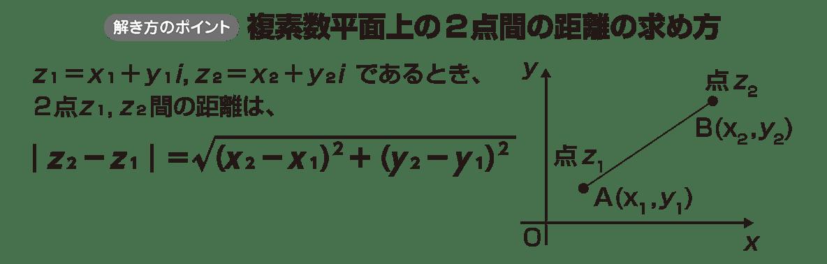高校数Ⅲ 複素数平面5 ポイント