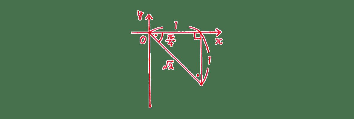 高校数Ⅲ 複素数平面10 問題 答えの図