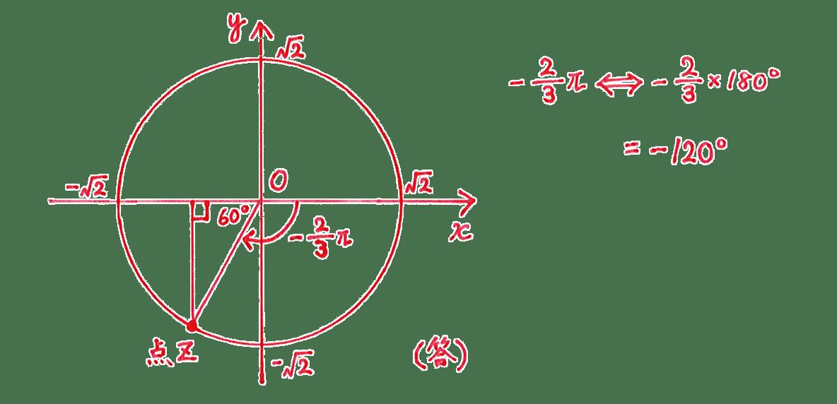 高校数Ⅲ 複素数平面14 問題1 解答