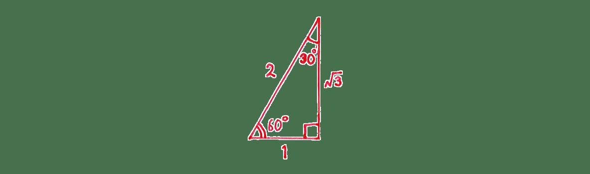 高校数Ⅲ 複素数平面9 問題(2) 答えの図