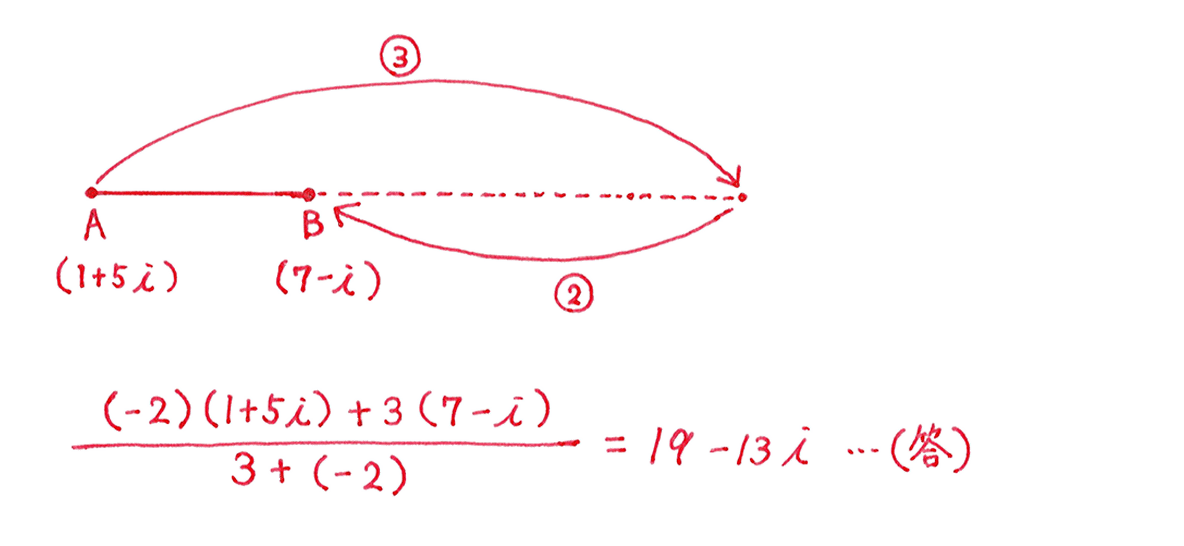 高校数Ⅲ 複素数平面22 問題2 答え