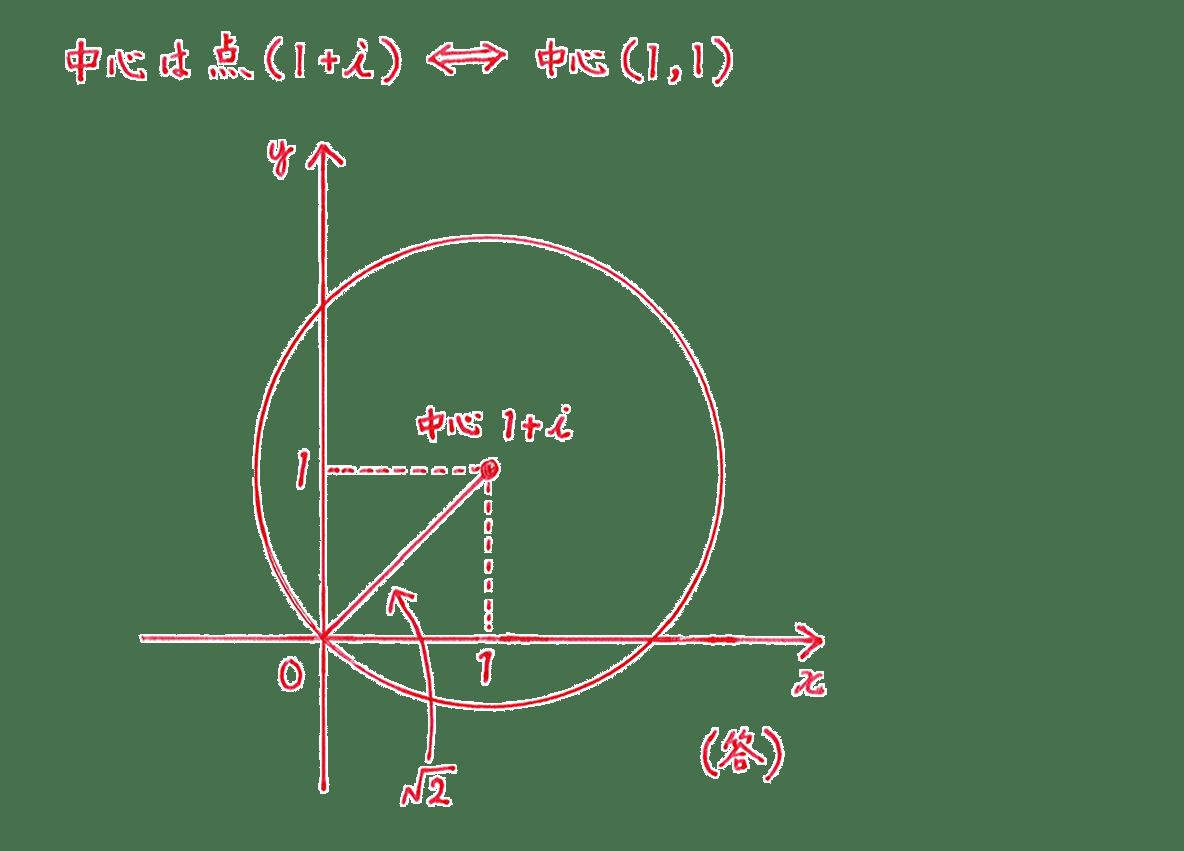 高校数Ⅲ 複素数平面23 問題2の答え