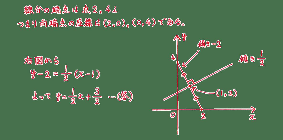 高校数Ⅲ 複素数平面25 問題2の答え