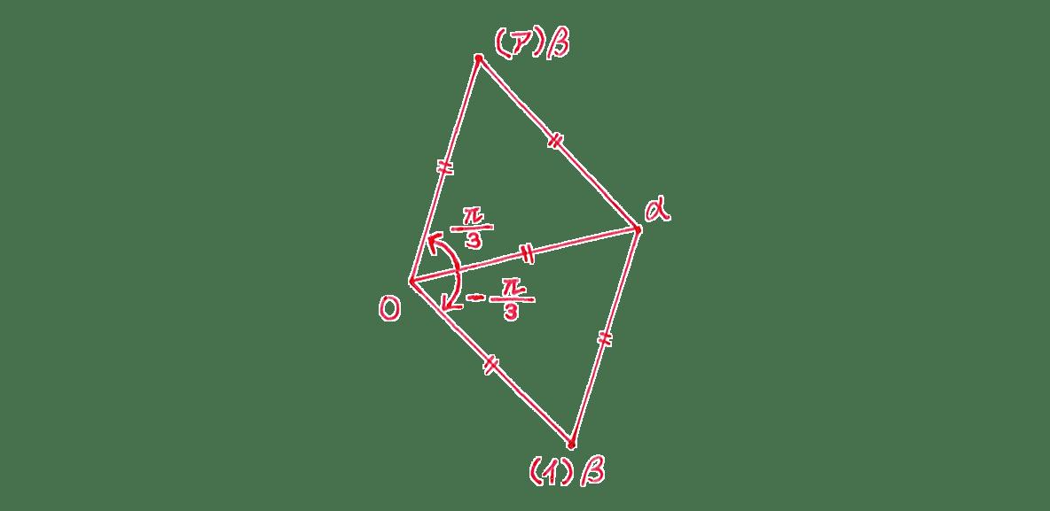 高校数Ⅲ 複素数平面27 問題 手書き図